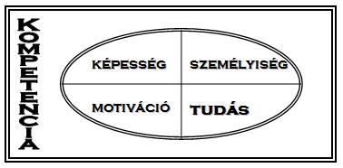 kompetencias